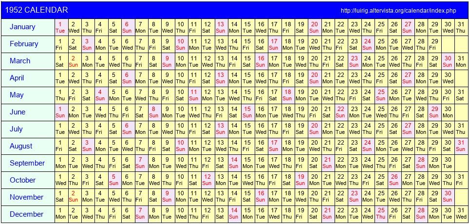 ORIGINAL March 1952 MINT Calendar THOMPSON Pin Up Page. 9 ...  |Calendar Oct 1952