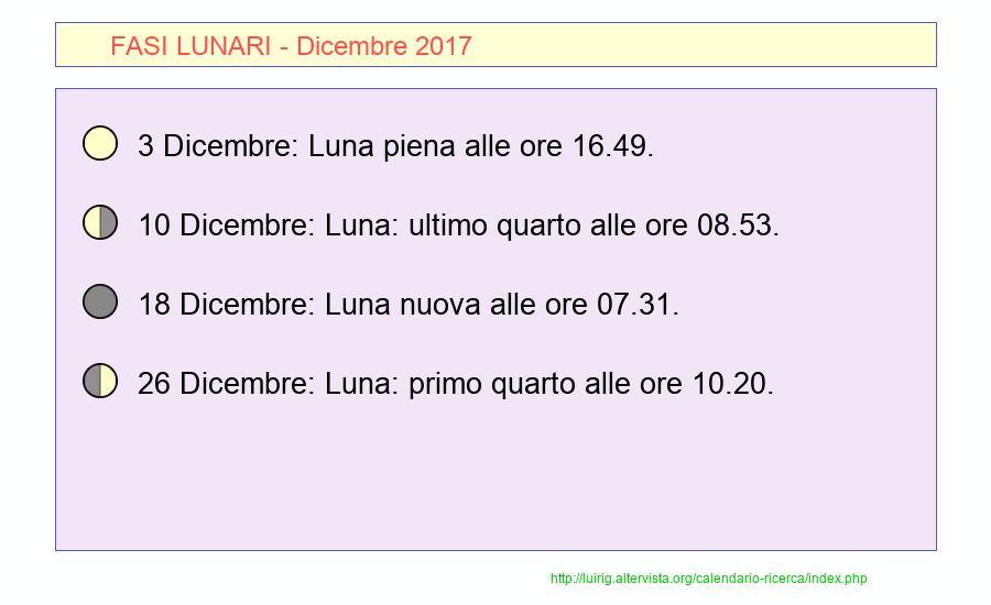 Calendario Lunare Dicembre 2017.Calendario Dicembre 2017 Pdf Avvento Natale Solstizio D