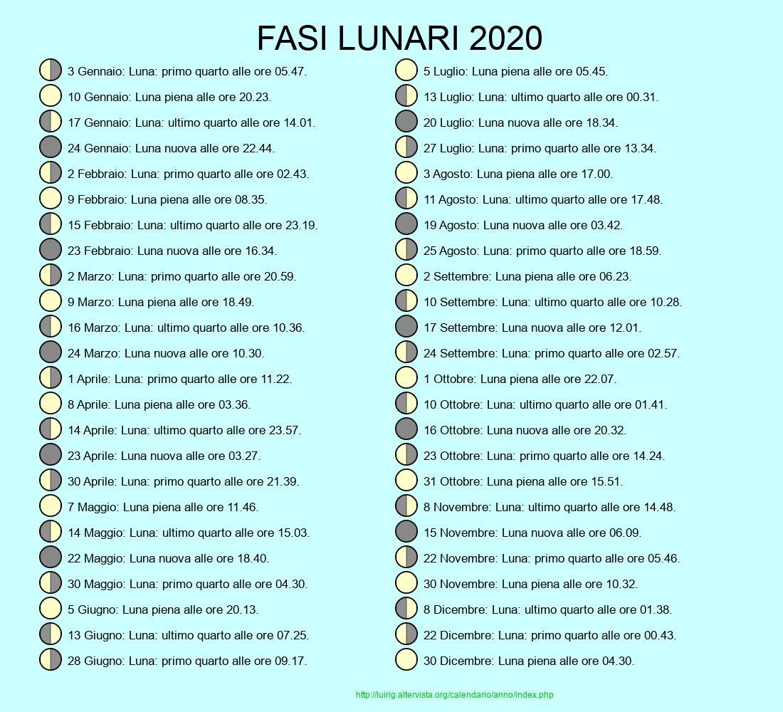 Marbaro Calendario 2020.Calendario 2020 Da Stampare Con Festivita Santi E Fasi
