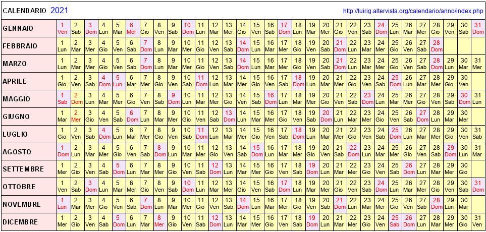 versiunea de probă a opțiunilor binare